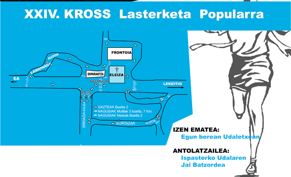 XXIV. ISPASTERKO KROSS LASTERKETA POPULARRA