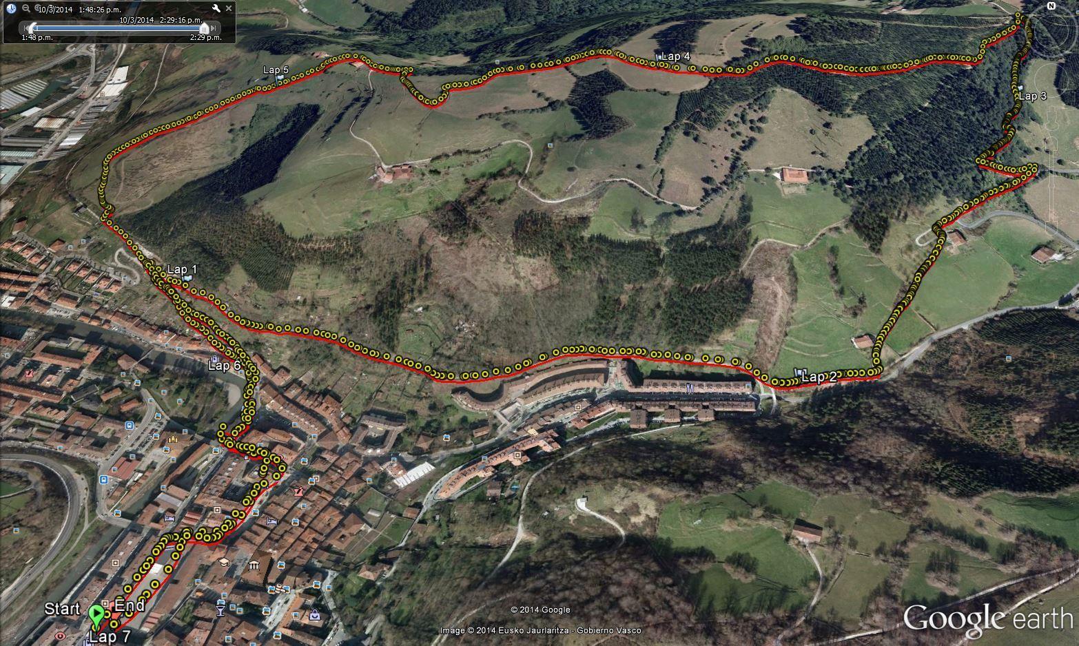 SAN SILBESTRE TRAIL BERGARA - IBILBIDEA - RECORRIDO