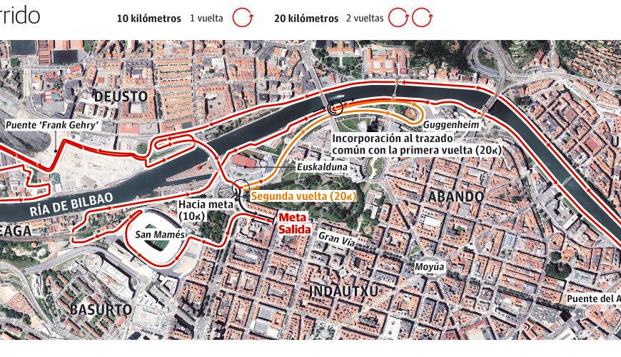 20160918_20km-Bilbao-Itsasadarreko-Lasterketa-IBILBIDEA.jpg