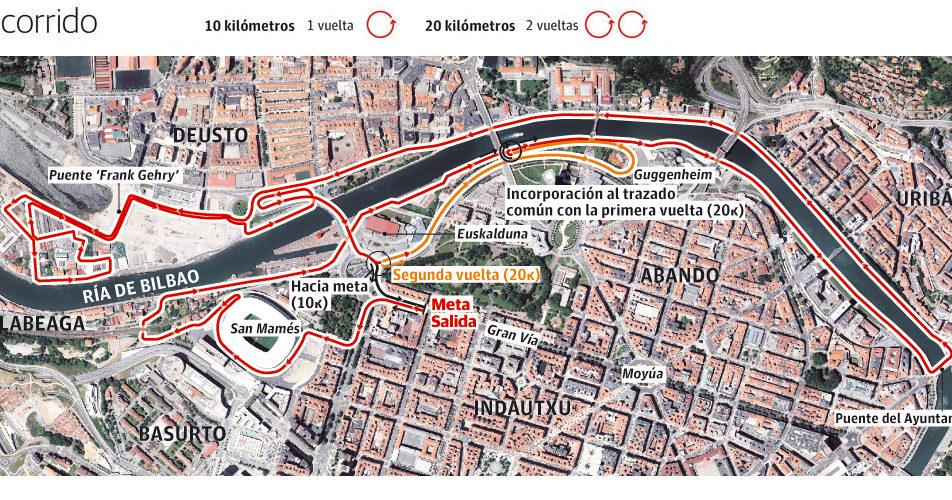 II. 20 KM BILBAO – ITSASADARREKO LASTERKETA – LA CARRERA DE LA RÍA – 2017