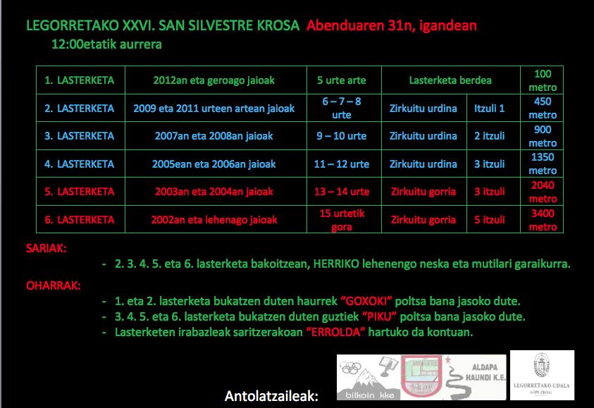 XXVII. SAN SILVESTRE – LEGORRETA – 2017