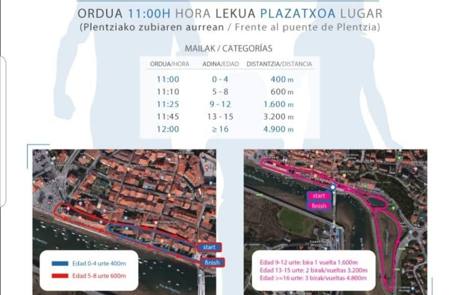 II. CROSS POPULAR PLENTZIA LA GALLARDA HERRI KROSA – 2019